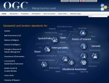 Open Geospatial Consortium(OGC)のホームページ