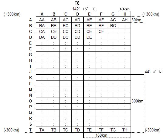 国土基本図図郭の座標系内の区画名