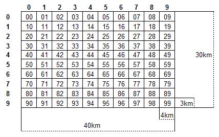 地図情報レベル 5000の図葉番号(下2桁)