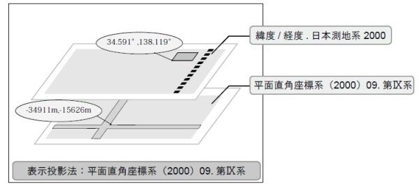 緯度/経度.日本測地系2000の地図と、平面直角座標系(2000)09.の地図を重ねて、平面直角座標系(2000).09の投影法で表示