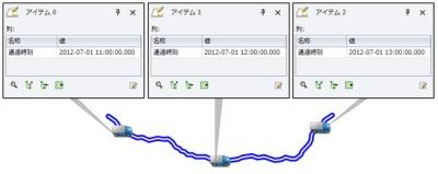 図1:時間とともに動くものをGISで表す場合のデータ例
