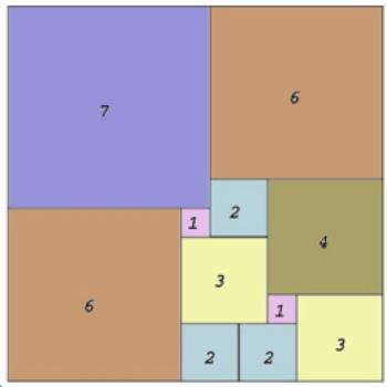 ロイドによる単純不完全正方形分割正方形(1917年)