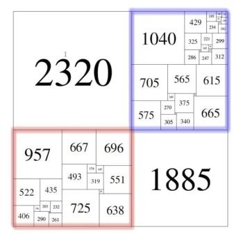 スプレーグによる完全正方形分割正方形(1938年)