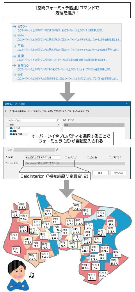 図2:SIS 9から追加された「空間フォーミュラ追加」コマンド