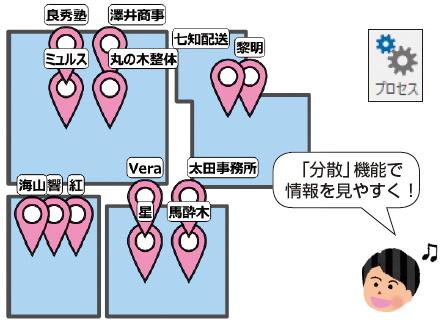 図4:「分散」機能で点データをビル内に再配置