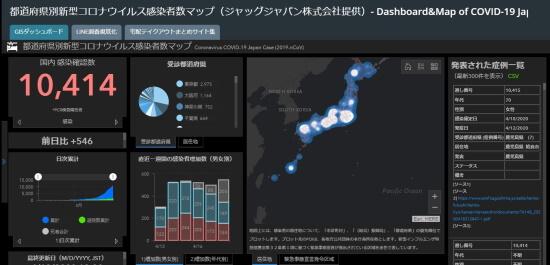 都道府県別新型コロナウイルス感染者数マップ(ジャッグジャパン)