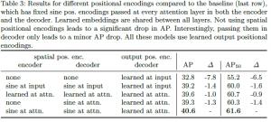 Positional Encodingの影響